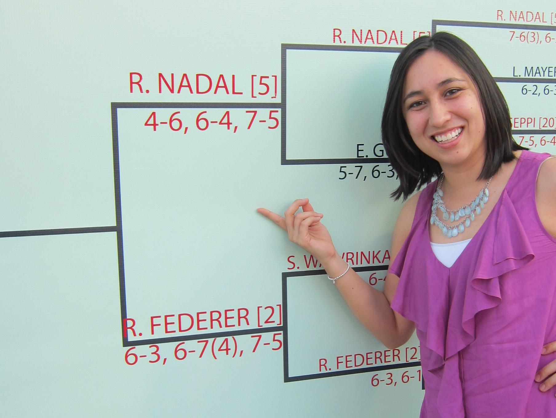 Rafa vs. Federer