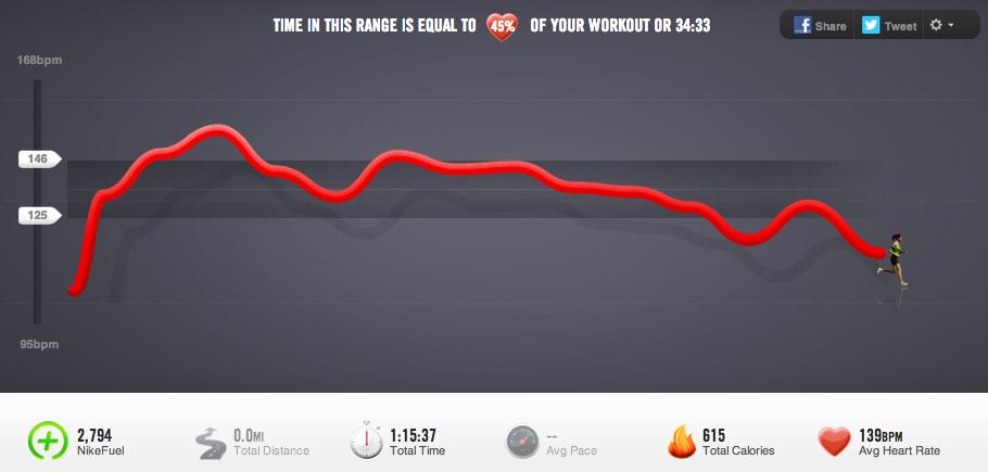 Nike + 3/4/13