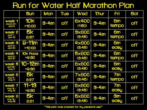 Run for Water Half Marathon Plan.001