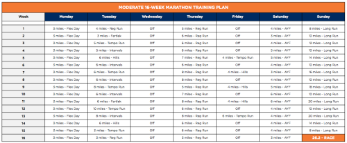 NYC Marathon Training Plan