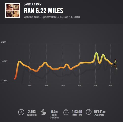 10k, Nike+, #runirishluck
