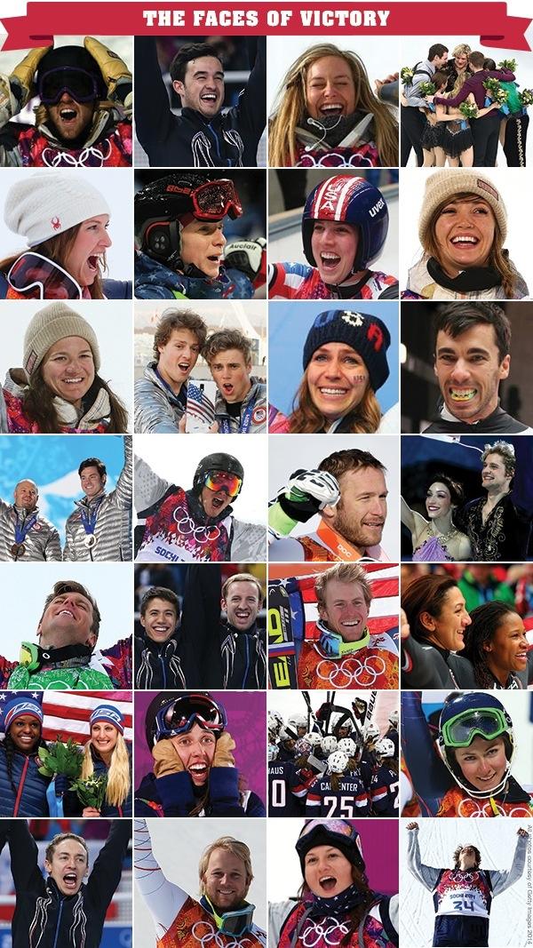 Team USA Sochi Medal Moments